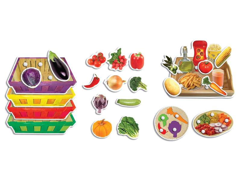 Zelenina v košíku a na talíři