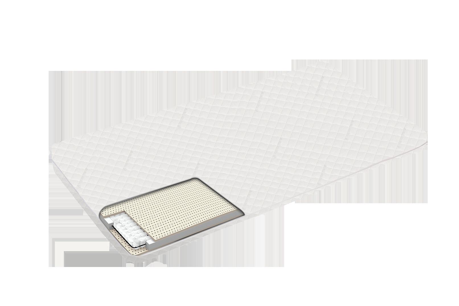 Matrace taštičková MINOAS 120x60 cm